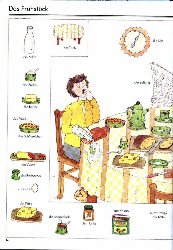 Le petit déjeuner - das Frühstück