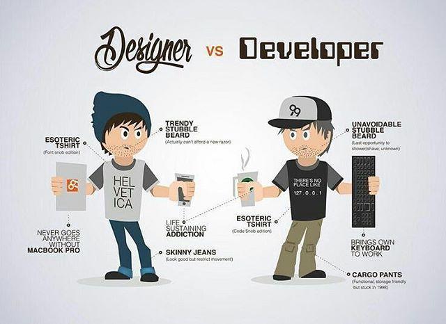 apple web design software