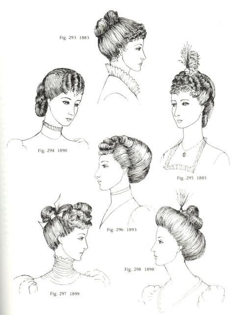 https://belleepoquecouture.wordpress.com/2011/12/26/frisuren-1880-1900/