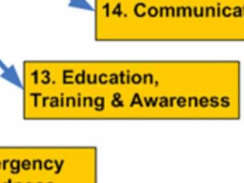 OHSHub com   Occupational Health   Safety Hub com   Resources  CIH     latest kenyan jobs and vacancies