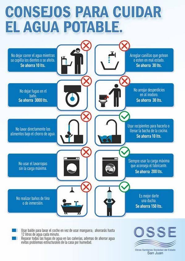 Consejos para cuidar el agua potable