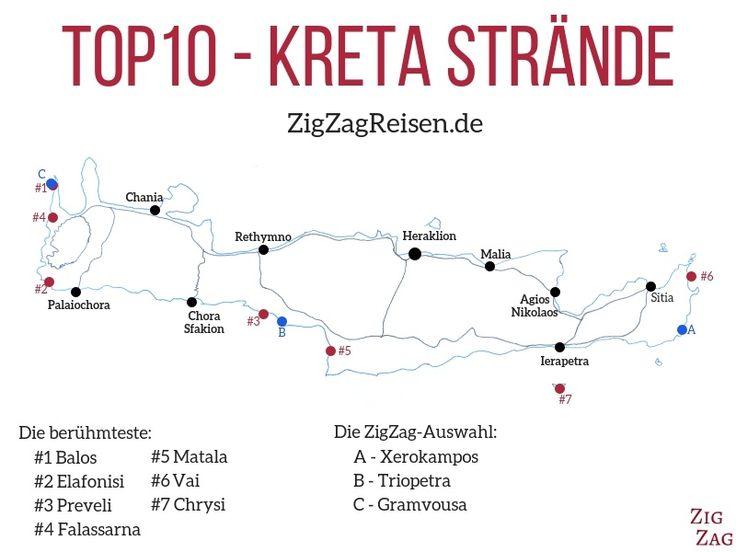 27+ praias mais bonitas de Creta – Fotos + Dicas de Viagem   – Kreta