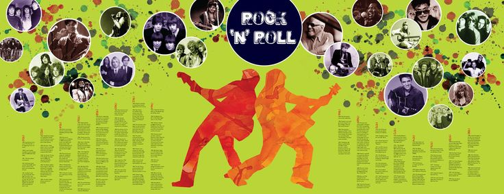 rock and roll timeline Rock 'n' roll timeline from 1960 through 1969 the '60s was a time of change for popular music new styles emerged, surf rock, folk rock, psychedelic rock, the motown sound, the british invasion and more.