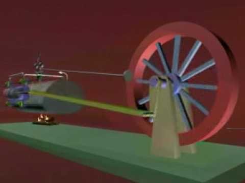 Se explica como funciona una maquina a vapor