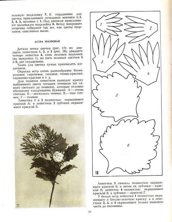 descrizione della fabbricazione di colori tkani18