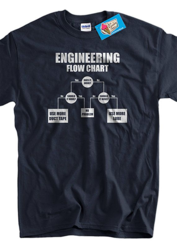Funny Engineer T-Shirt Engineers Flow Chart duct tape T ...