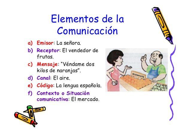 Resultado De Imagen Para Elementos De La Comunicacion Homeschool Ecard Meme Memes