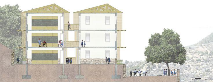Centre Rosalie Javouhey Phase 1 Section EE © 2011 - 2013 Thinking Development