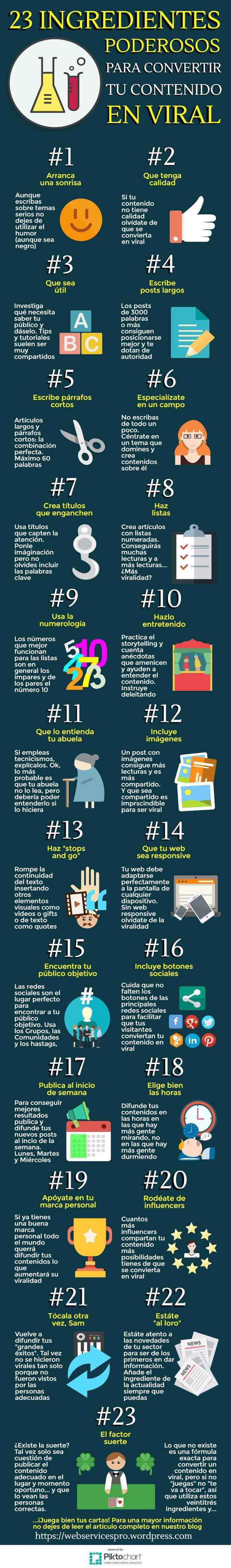23 INGREDIENTES PARA UN CONTENIDO VIRAL #INFOGRAFIA #INFOGRAPHIC #MARKETING