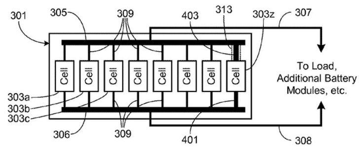 Большая часть патентов Tesla Motors, Inc. была заявлена компанией в период с 2010 по 2014 гг. Львиная доля данной интеллектуальной собственности посвящена двум основным темам: конструкции аккумуляторной батареи и оптимизации процесса её заряда.