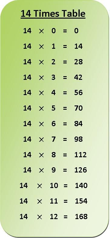 17 best images about maths stuff for my monkey on for 13 table
