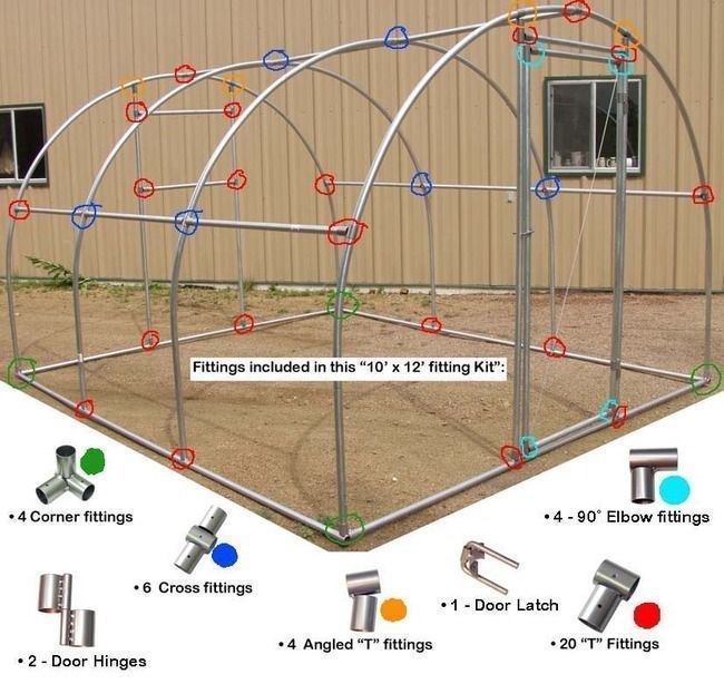 A Comprehensive Overview On Home Decoration In 2020 Greenhouse Plans Small Greenhouse Home Greenhouse