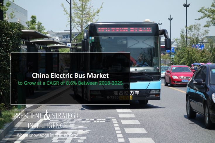 China electric bus market size observe significant surge