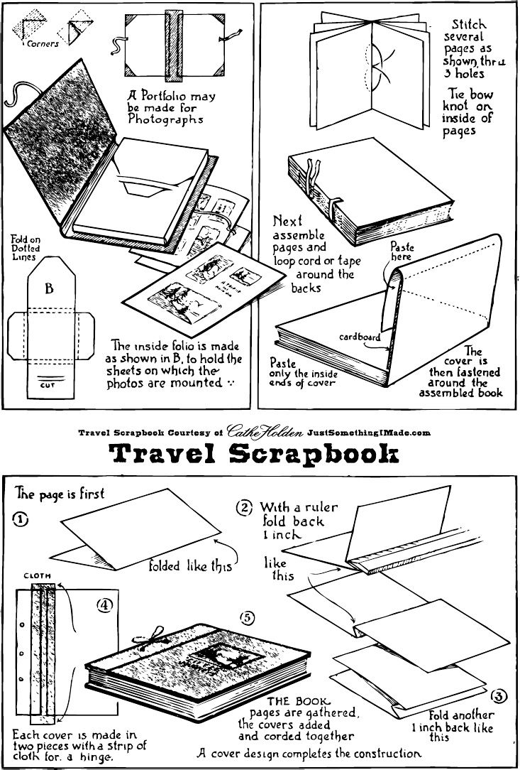 create a #diy #travel #journal and write down your experiences