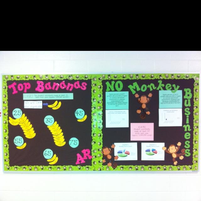 My Data Bulletin Board..... Monkey theme throughout the classroom.