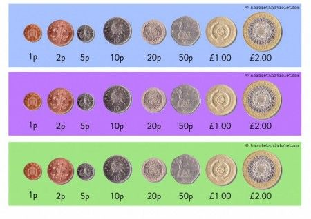 Free Teaching Resources, EYFS, KS1, KS2, Primary Teachers - Coin Strip...like a number line but for coinsD - Harriet & Violet