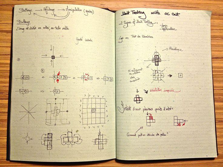 L'idée originale pour Novae : page de gauche.