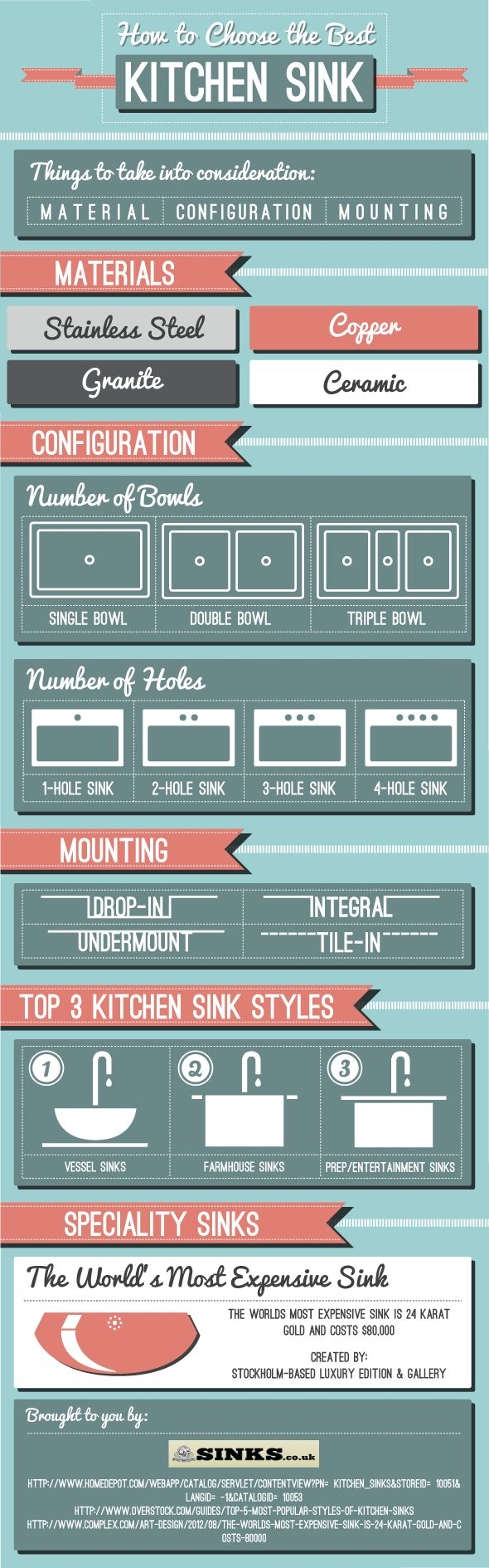 How to Choose the Best Kitchen Sink #INFOGRAPHIC #infografía