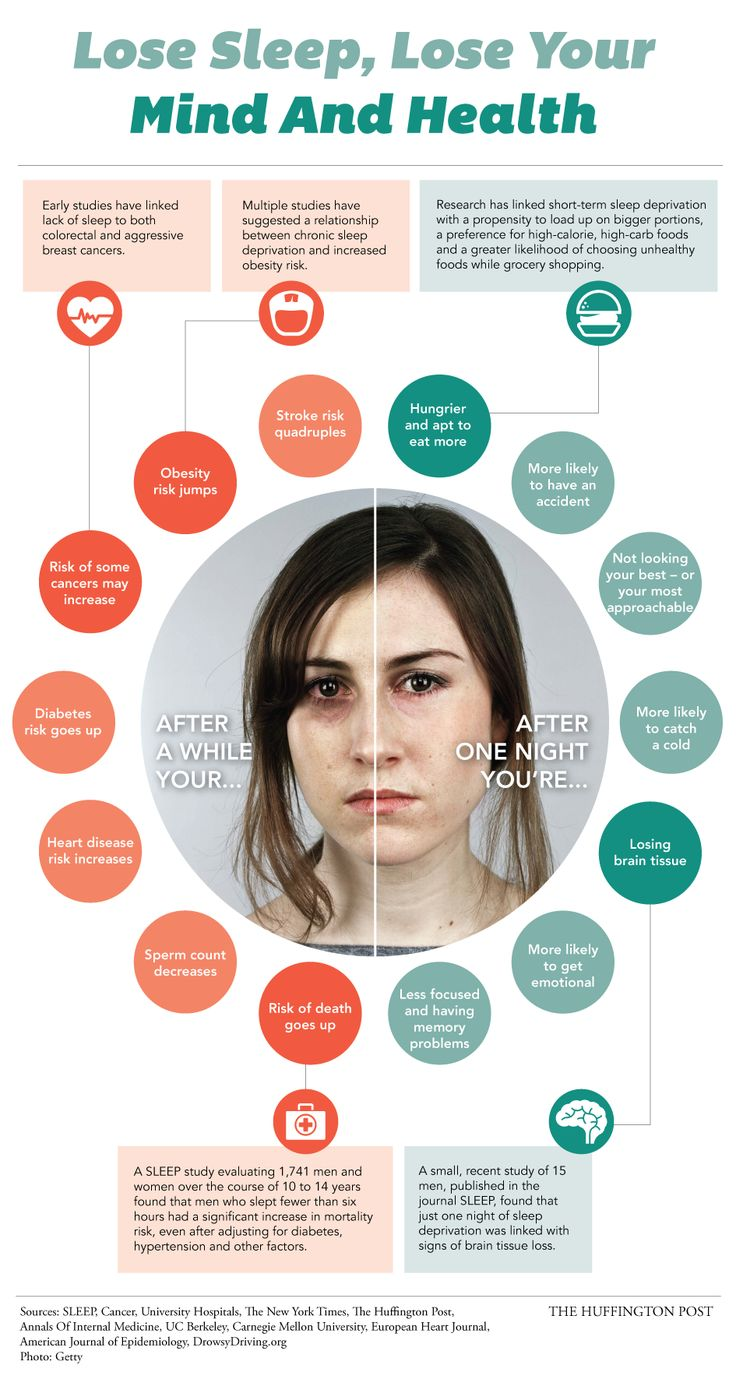 This Infographic Shows What Just One Night of Sleep Deprivation Will Do – And It's Not Pretty