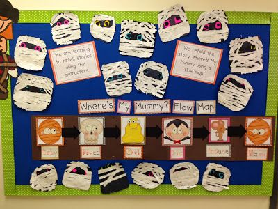 Chalk Talk: A Kindergarten Blog: Where's My Mummy? Sequencing and Text To Self Connections.