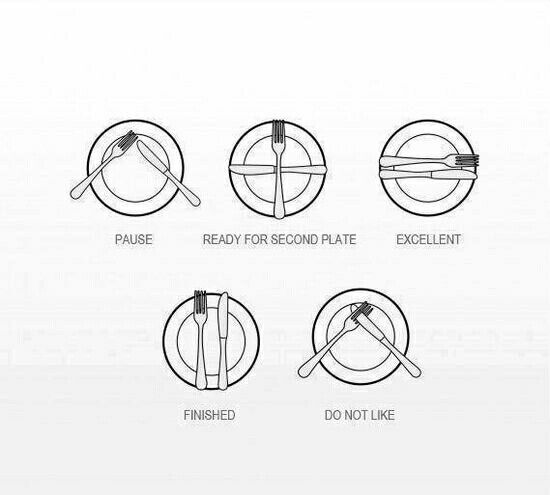 44 best table settings diagram images on pinterest