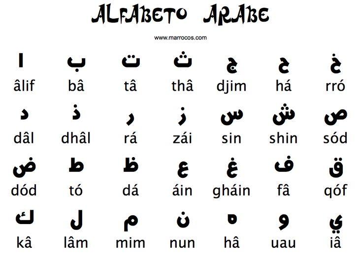 alfabeto arabe - Resultados Yahoo Search da busca de imagens