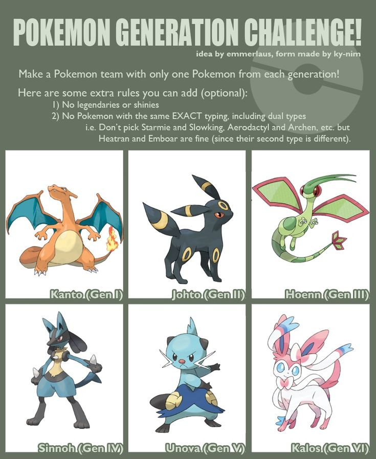I would use Charizard (Might have him be the one to mega evo.), Tyranitar, Swampert, Lucario (He might be the one to mega evo.) Serperior, and Sylveon. *