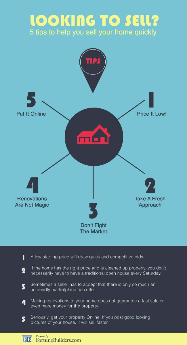 #Infographic: Top 5 Strategies To Sell Your Home Faster - Read more: http://www.fortunebuilders.com/real-estate-articles/top-5-strategies-sell-home-faster/ #RealEstate #Education