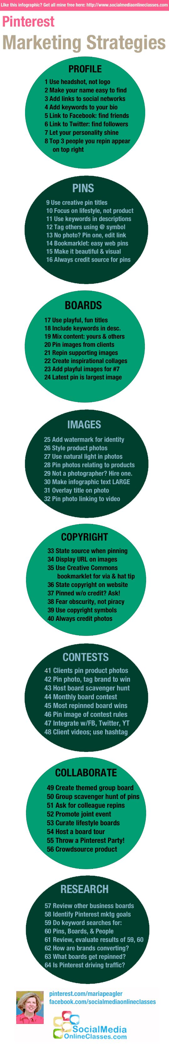 #Businesses: #Marketing Tips for #Pinterest. #Infographic #SMB
