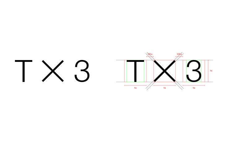 TX3 - That's the Trand
