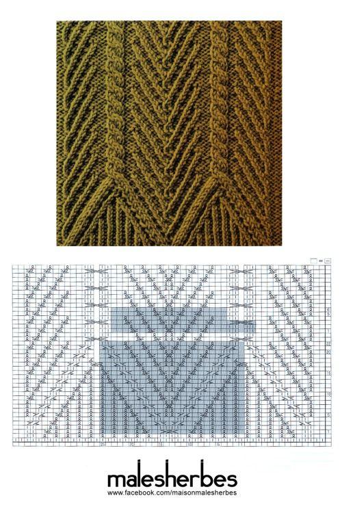 Knitting chart pattern