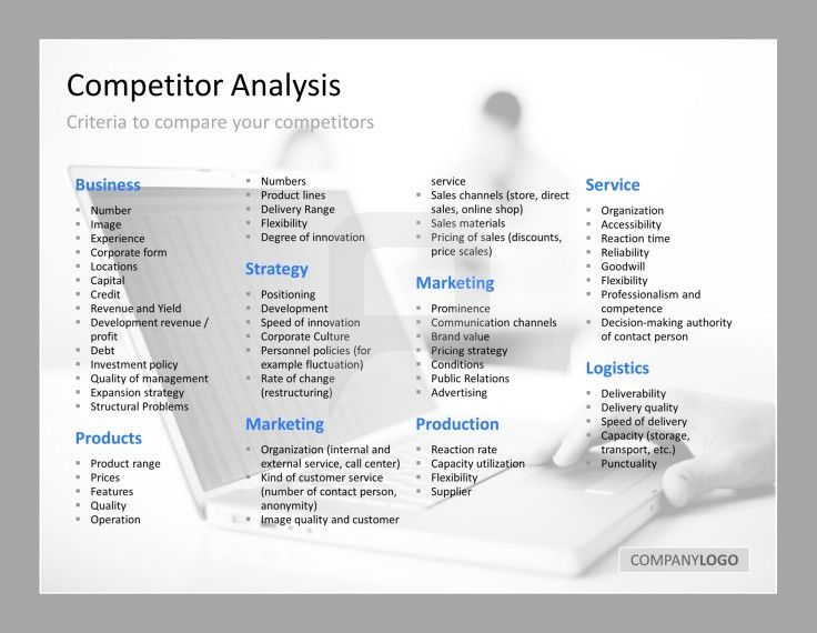 The  Best Competitive Analysis Ideas On   Digital