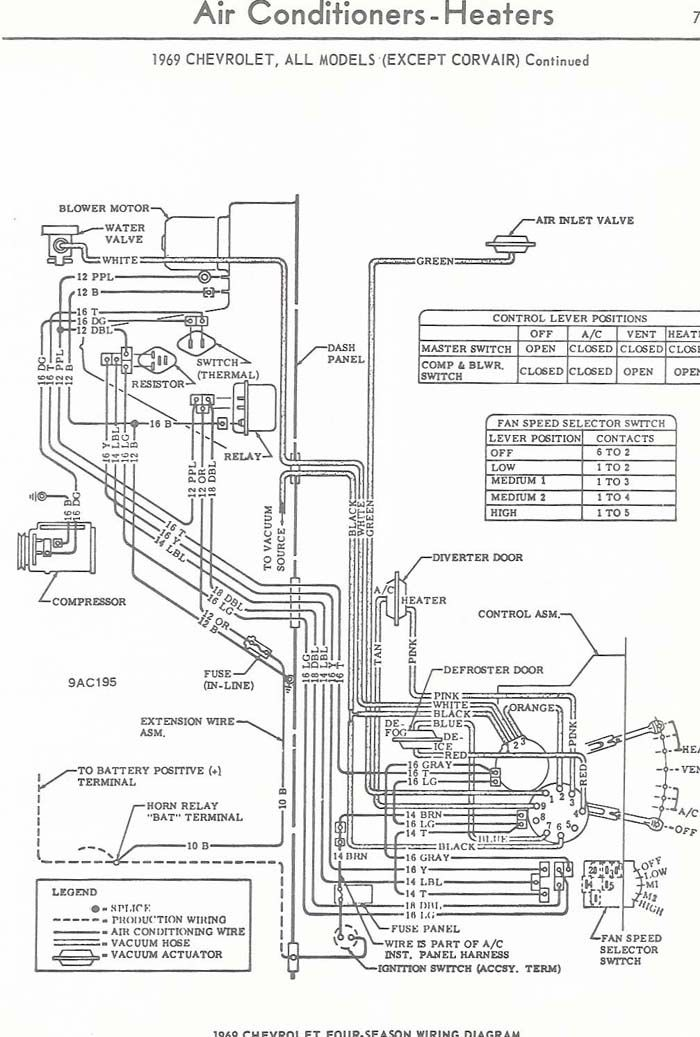 Image Result For 1970 Chevelle Blower Motor Resistor Pinout Air Conditioner Heater Water Valves Inlet Valve