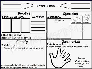 Best 25+ Summary anchor chart ideas on Pinterest