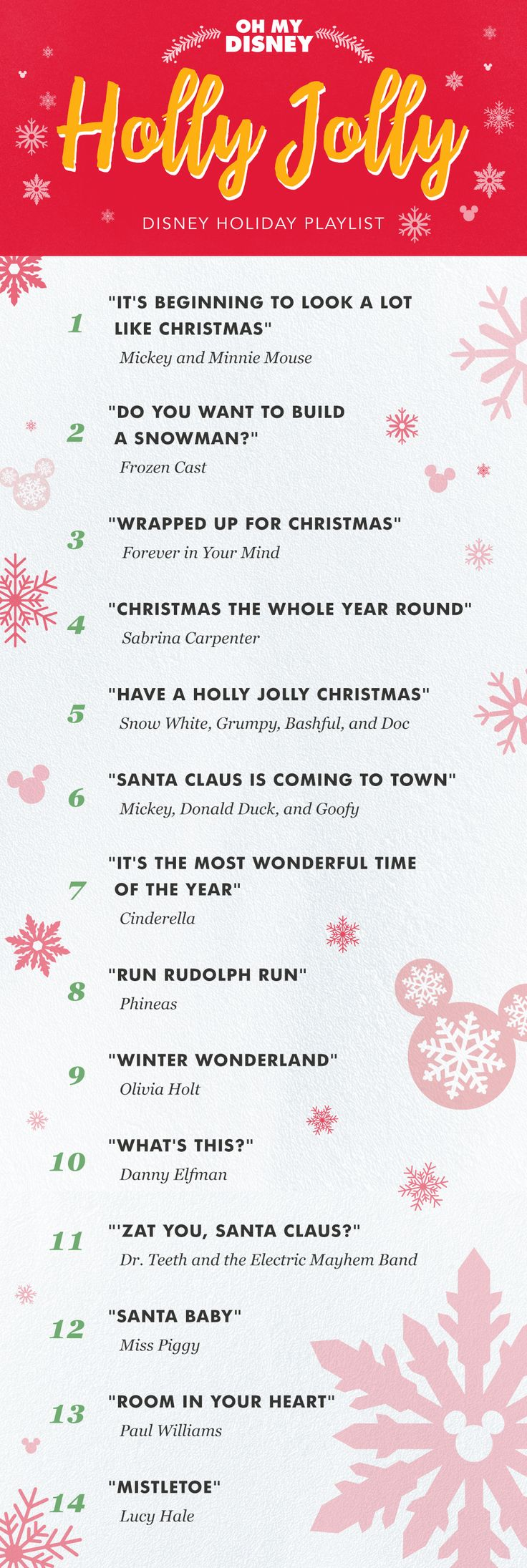This Holly Jolly Disney Holiday Playlist Will Fill You With Cheer | Oh My Disney | Music