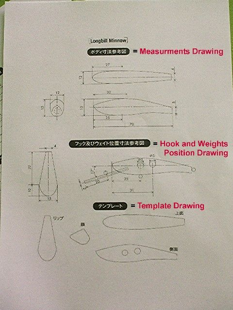 Before Starting Work On A Fishing Lure You Will Need Some Templates Here Is List Of Sites Where Can Find The Best
