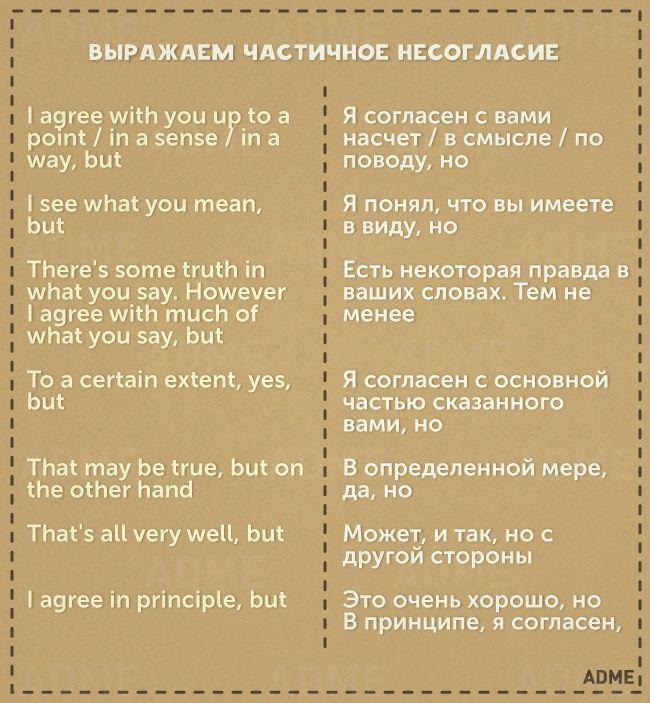 Самый простой способ запомнить новые слова.