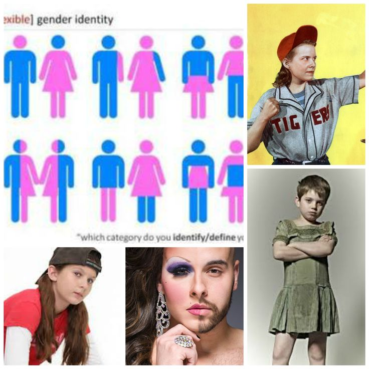 gender identity 3 essay The term gender identity generally refers to an individual's feelings of being   essays on controversial topics gender identity and socialization essay  3rd  ed new york: oxford university press lorber, judith 1994 paradoxes of  gender.