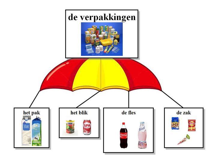 Verpakkingen_1_2.JPG (1176×827)
