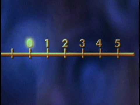 """""""Negative Numbers"""" - Video about adding and subtracting negative numbers."""