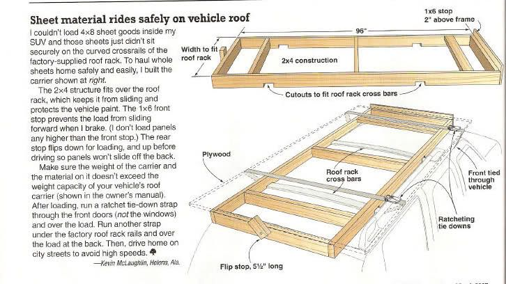 diy 2x4 canoe roof rack | Roof rack adapted to carry 4x8 sheets...or ...