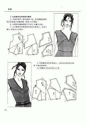 Chinese method of pattern making- Darts on a bodice - Svet Lana - Picasa Albums Web