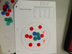 Bingo Chip atom model (think chocolate chips, marshmallows, and butterscotch chips)