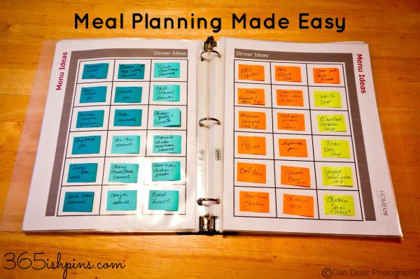 Day 317: Meal Planning Made Easy - 365ish Days of Pinterest make sure to make healthy foods, write them here and stick to it!