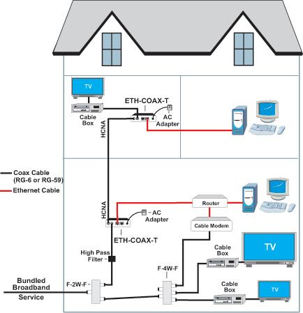 Office Network Wiring Schematic - Diagrams Catalogue on