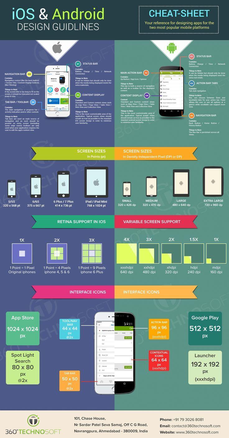 Die obige Infografik muss Ihnen eine klare Vorstel…