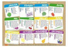 Calendrier des fruits et légumes bio par saison                                                                                                                                                                                 Plus