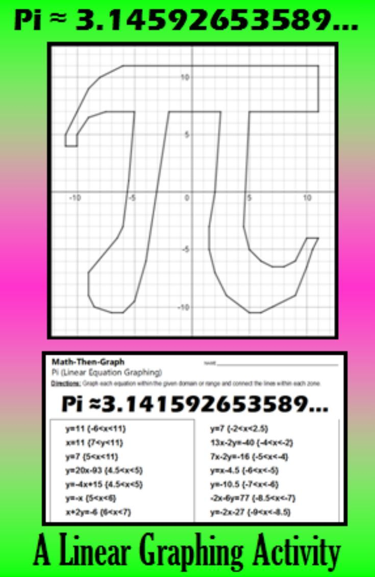 The 25 best equation in standard form ideas on pinterest the celebrate pi day with this linear equation graphing activity students are given a list of falaconquin