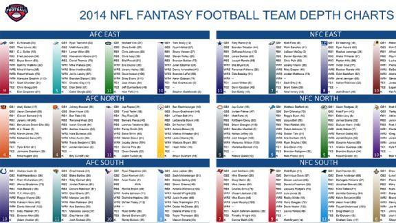 2014 Fantasy Football cheat sheets