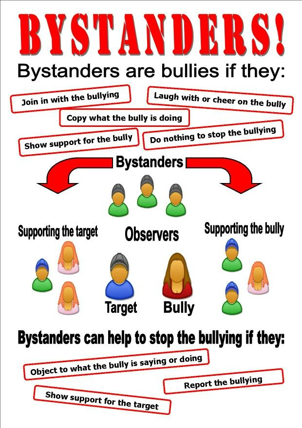 "bullying a rule to be broken Barbara coloroso – the bully, the bullied, and the bystander ""bullying is not about anger, it's about contempt-a powerful feeling of dislike toward somebody considered to be worthless, inferior, and undeserving of respect."